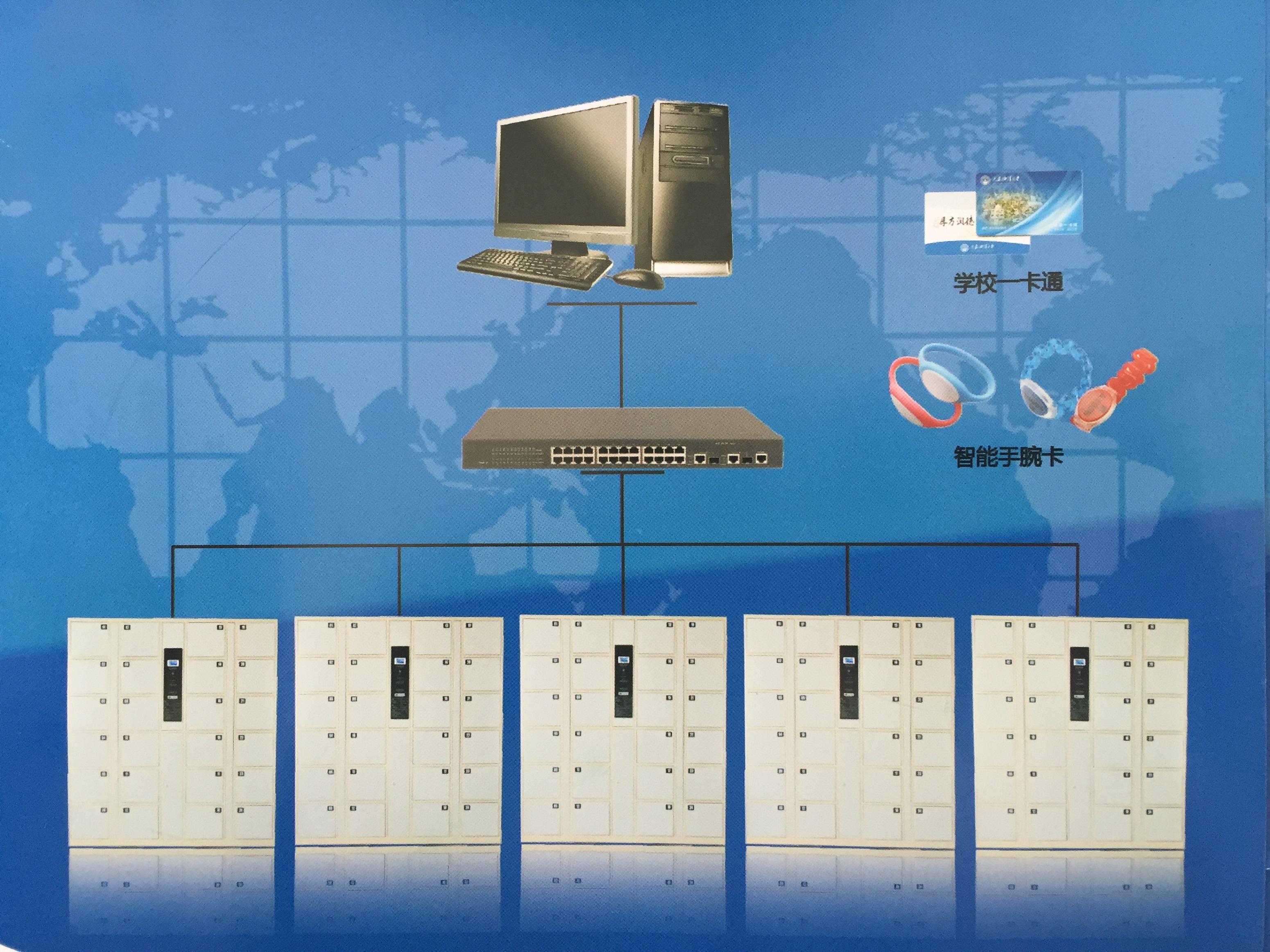 电脑联网型智能寄存柜